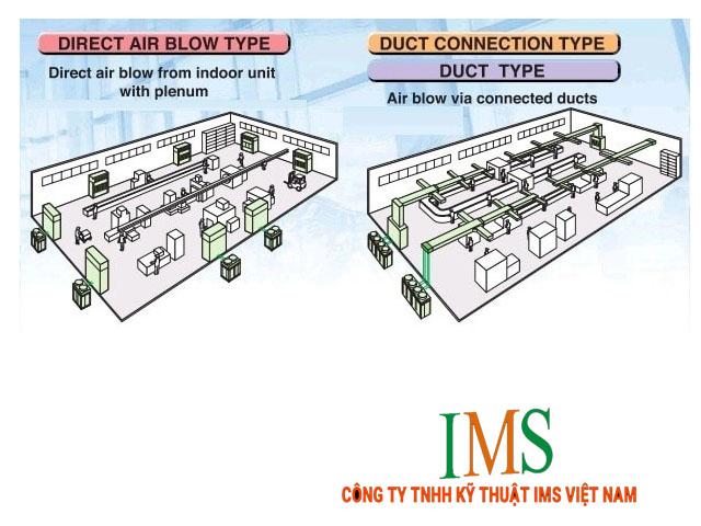 Vai trò quan trọng ống gió trong công trình điều hòa