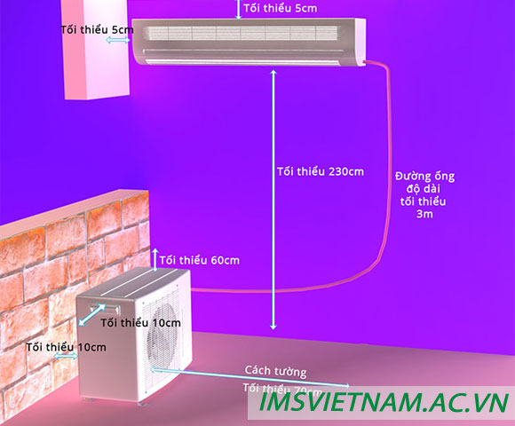 tiêu chuẩn ống đồng khi lắp đặt điều hòa